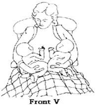 Las posturas de lactancia materna con gemelos